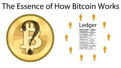 how much is bitcoin